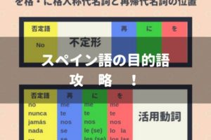 スペイン語の直接・間接目的人称代名詞の位置を色分けで覚える